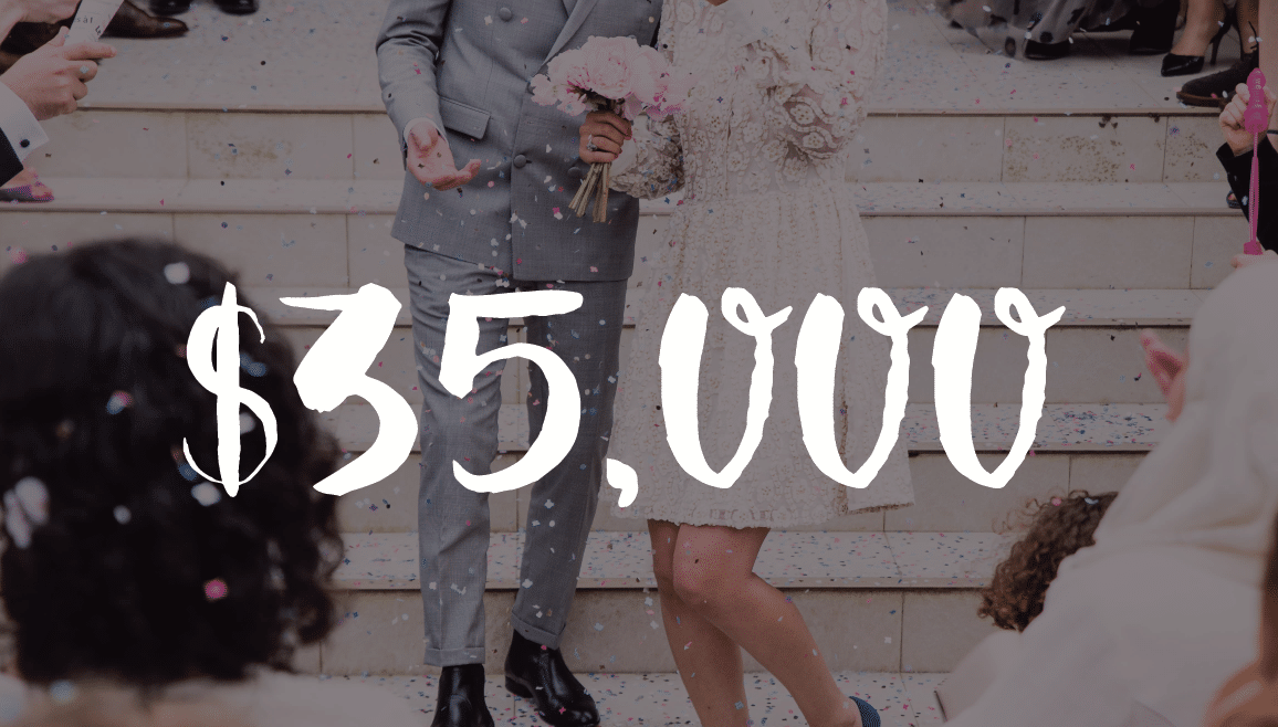 Evented How much should you budget for your wedding? Tips & Top 10s